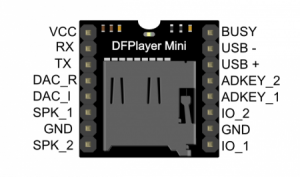 DF Mini Player Pins